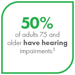 50% of adults 75 & older have hearing impairements