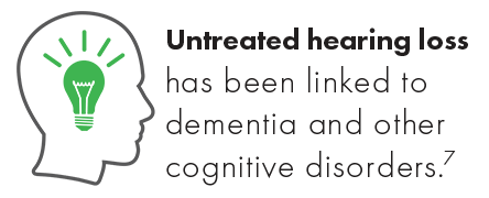 Untreated hearing loss has been linked to dementia and other cognitive disorders